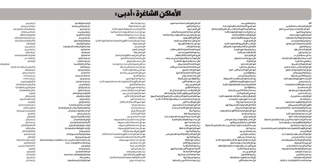 تنسيق المرحلة الثالثة.. الكليات والمعاهد المتاحة لطلاب أدبي Ecoo10