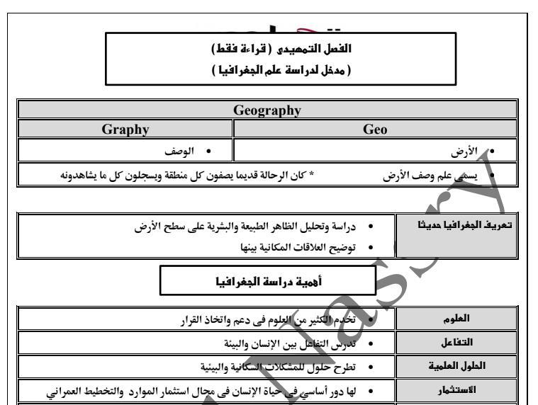 مذكرة الجغرافيا للصف الأول الثانوي تعديلات 2019 أ/ وليد نصري Egyyfa11