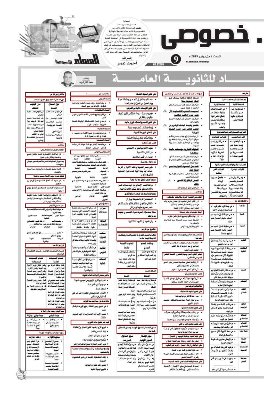 مراجعة ليلة الإمتحان في الاقتصاد لثالثة ثانوي - جريدة المساء Ilovep66