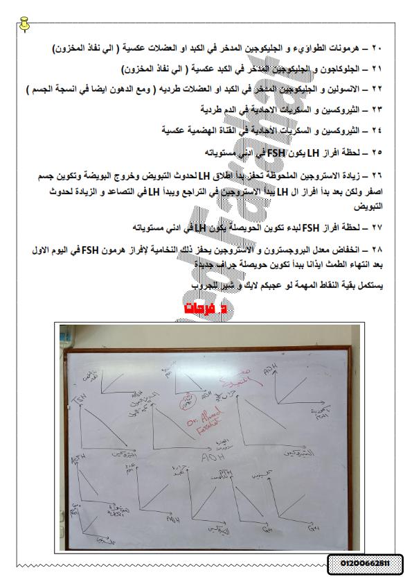مراجعة أحياء ثالثة ثانوي | تكات ومخططات التنسيق الهرموني Notes_12