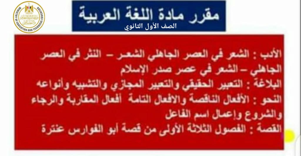 موضوعات منهج اللغة العربية للصف الأول الثانوي التي سيأتي منها الاختبار التدريبي Safe_173
