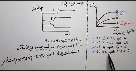 كيمياء 3 ثانوي .. مراجعة قاعدة لوشاتيليه والاتزان الكيميائي Safe_208