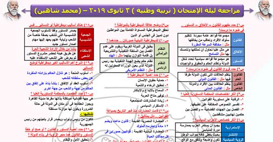 مراجعة التربية الوطنية للثانوية العامة س و ج في ورقتين أ/ محمد شاهين Safe_i11