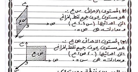 ملخص الهندسه الفراغية + حل اختبارات الكتاب المدرسي للثانوية العامة  Safe_i12