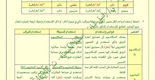 كبسولة الكيمياء للثانوية العامة.. المستشار رفيق عزت Safe_i56
