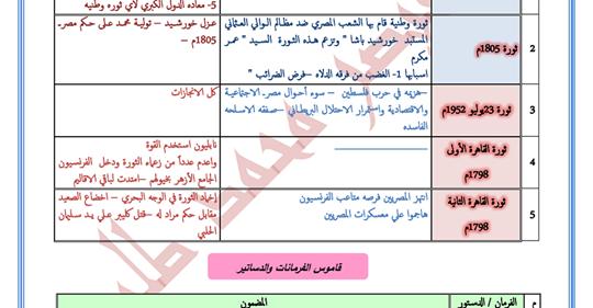 مراجعة القيصر في التاريخ للثانوية العامة مستر/ محمد طلبة Safe_i63