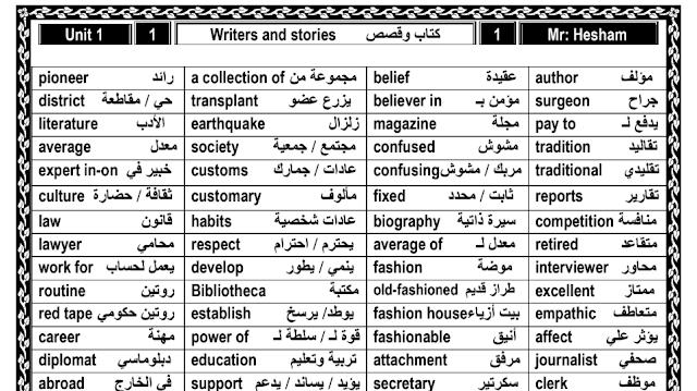 أقوي مراجعة لغة انجليزية للصف الثالث الثانوي 2019 أ/ هشام ابوبكر  Screen19