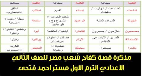 مذكرة قصة كفاح شعب مصر 2 اعدادي ترم اول 2019 مستر احمد فتحى