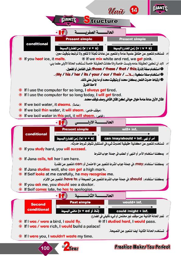 لطلبة المرحلة الثانوية.. شرح قاعدة if مع اقوي تمارين عليها Y_yao_10