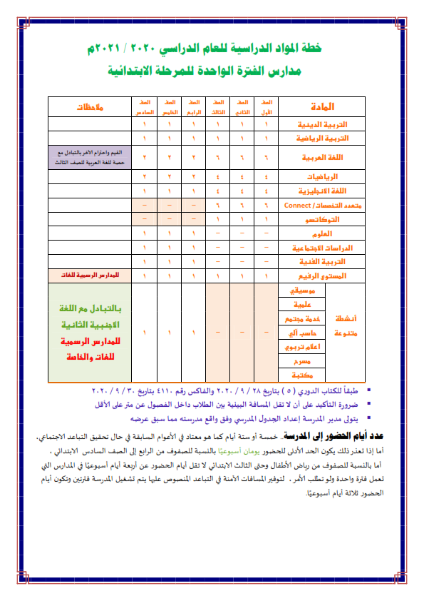 """خطة المواد الدراسية """" ابتدائي - اعدادي"""" للعام 2020 / 2021 Yo_aai10"""