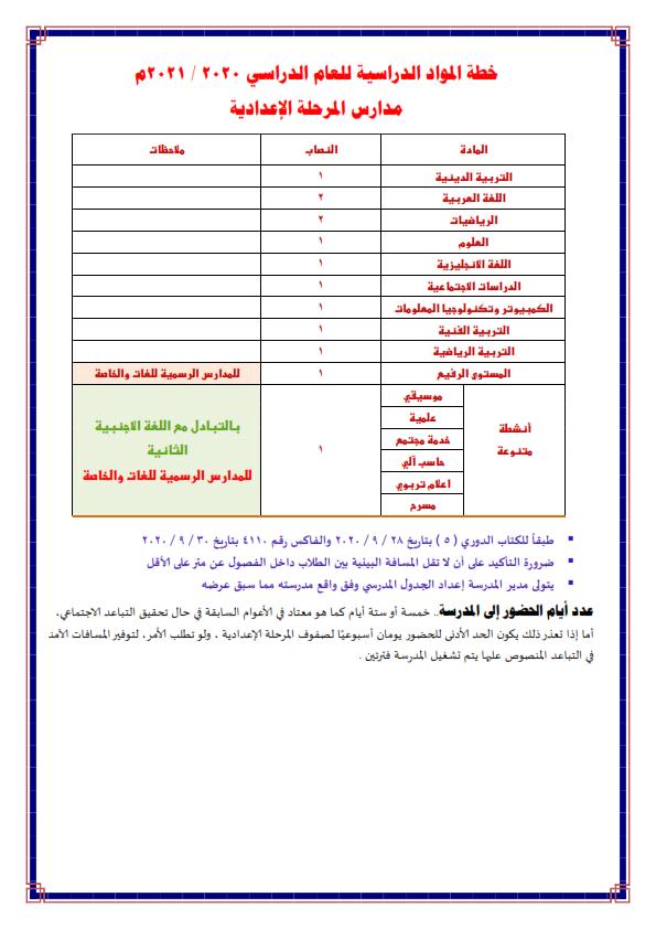 """خطة المواد الدراسية """" ابتدائي - اعدادي"""" للعام 2020 / 2021 Yo_aai11"""