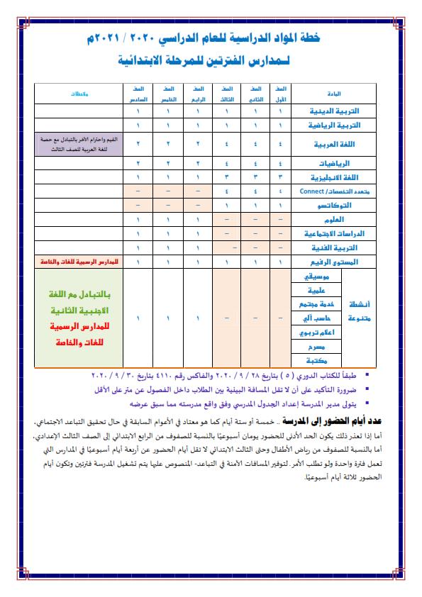 """خطة المواد الدراسية """" ابتدائي - اعدادي"""" للعام 2020 / 2021 Yo_aai12"""