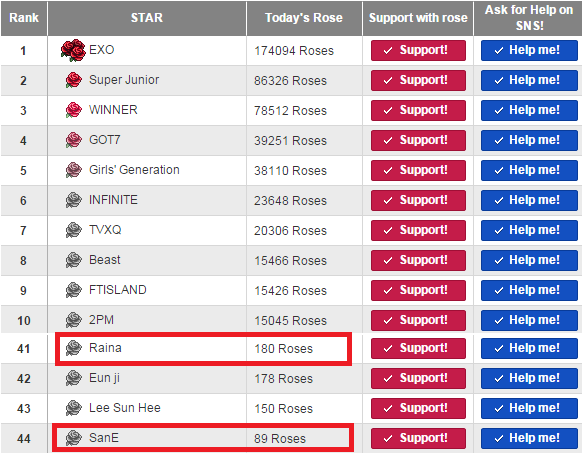 [PROJECT] Roses for Raina Campaign 20141110