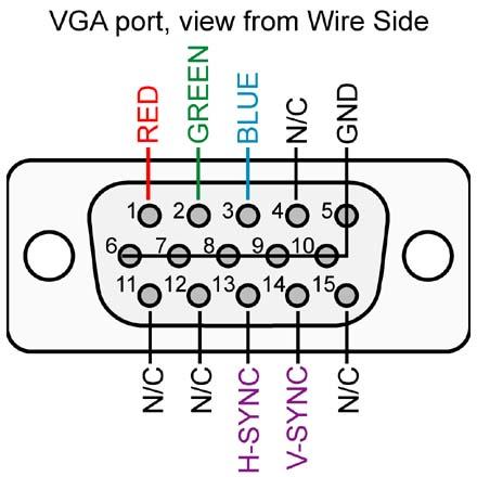 tuto fabrication d'un cable video vga pour borne mini Banpresto  Vga_pi10
