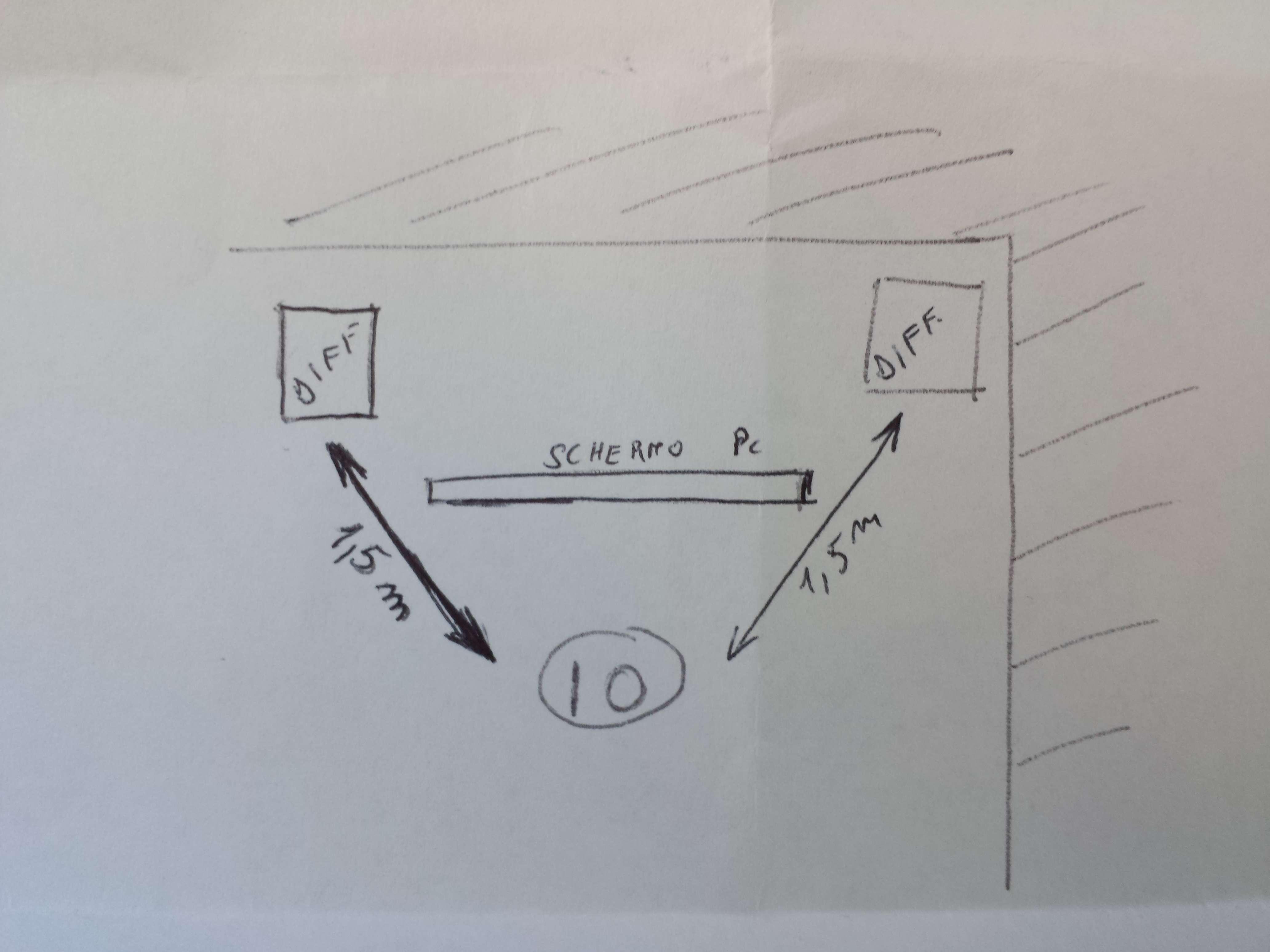 indiana line tesi 260 vs wharfedale diamond 10.2 20141110