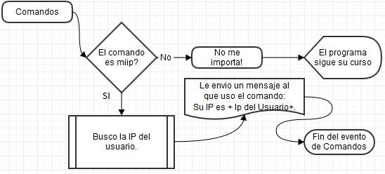 2.- Solucionario Img1011