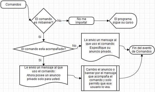 2.- Solucionario Img1110