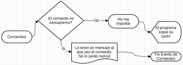 1.- Solucionario Img312
