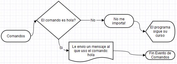 1.- Solucionario Img410