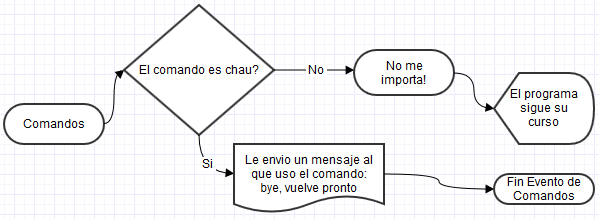 1.- Solucionario Img510