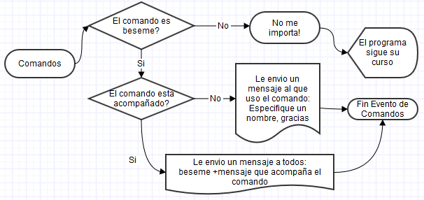 1.- Solucionario Img610