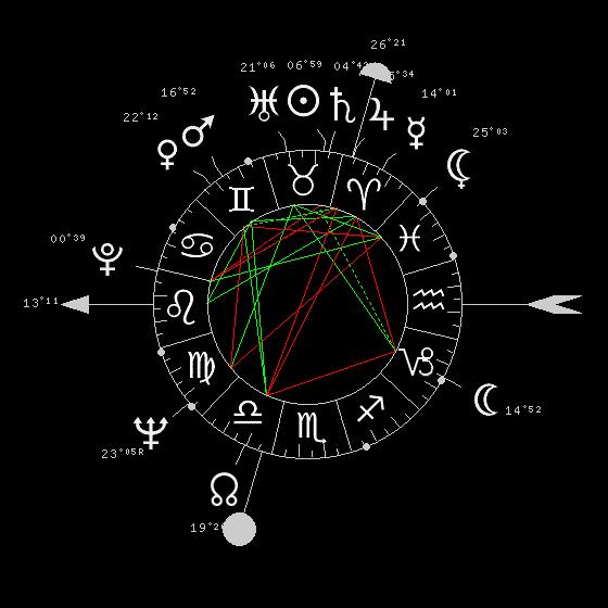 Auschwitz (astrologie) Auschw10
