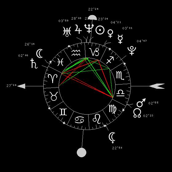 Le cyclisme et l'astrologie  - Page 9 Bernal11