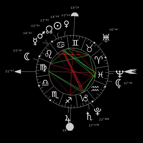 Le cyclisme et l'astrologie  - Page 9 Dzopar10
