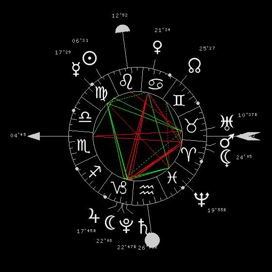 Le cyclisme et l'astrologie  - Page 9 Dzopar11