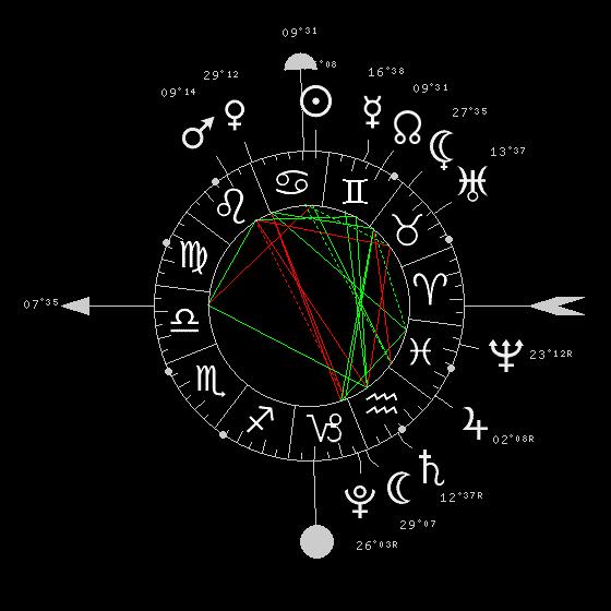 Le cyclisme et l'astrologie  - Page 9 Dzopar12