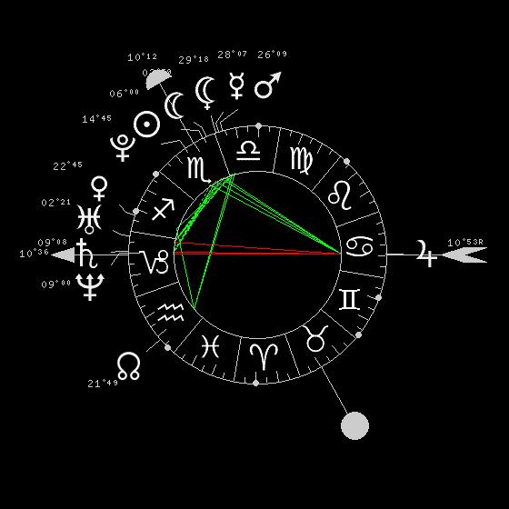 Le cyclisme et l'astrologie  - Page 9 Primoz10