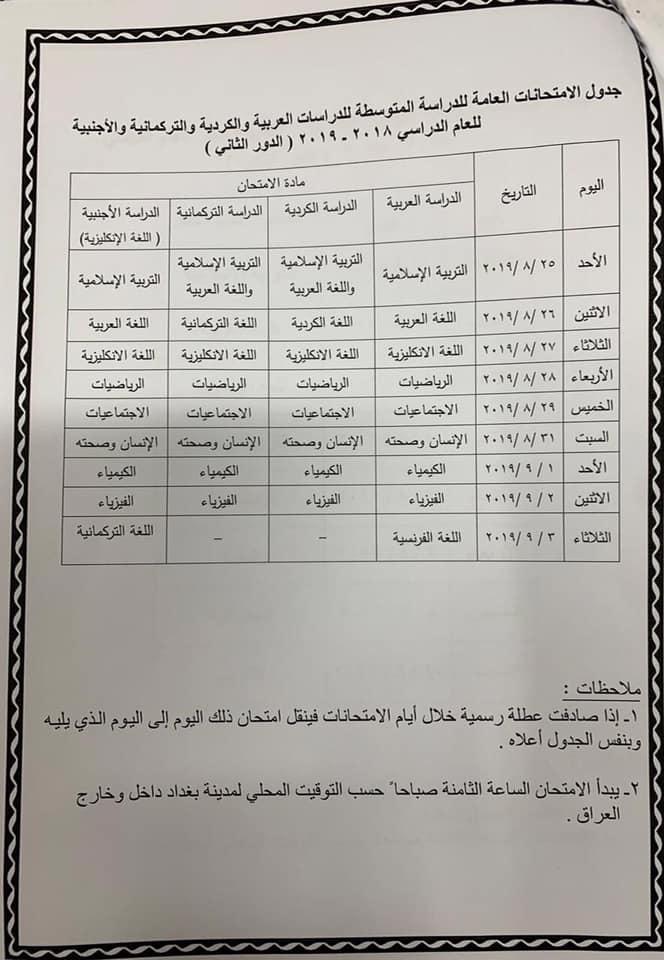 جدول امتحانات الصف الثالث المتوسط الدور الثاني 2019 وزارة التربية 67042610