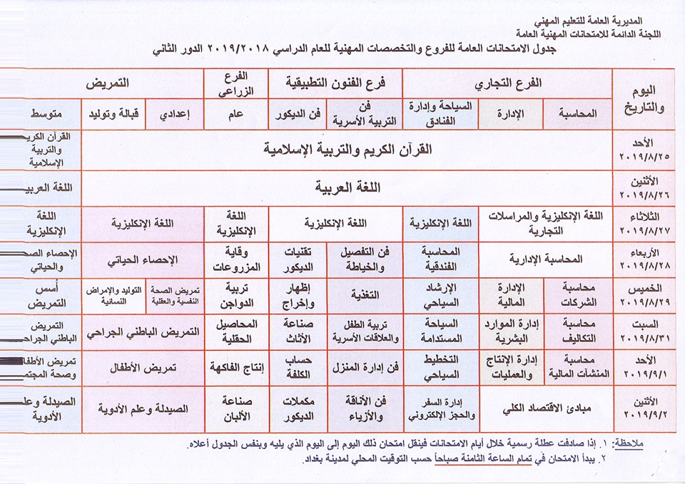 جدول الامتحانات المهنية والتمريض الدور الثاني 2019 للفروع والتخصصات المهنية 67320610