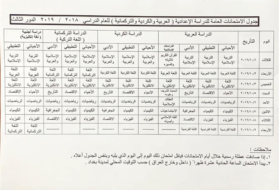 جدول امتحانات السادس العلمي والادبي الدور الثالث 2019 وزارة التربية Ac_acc10