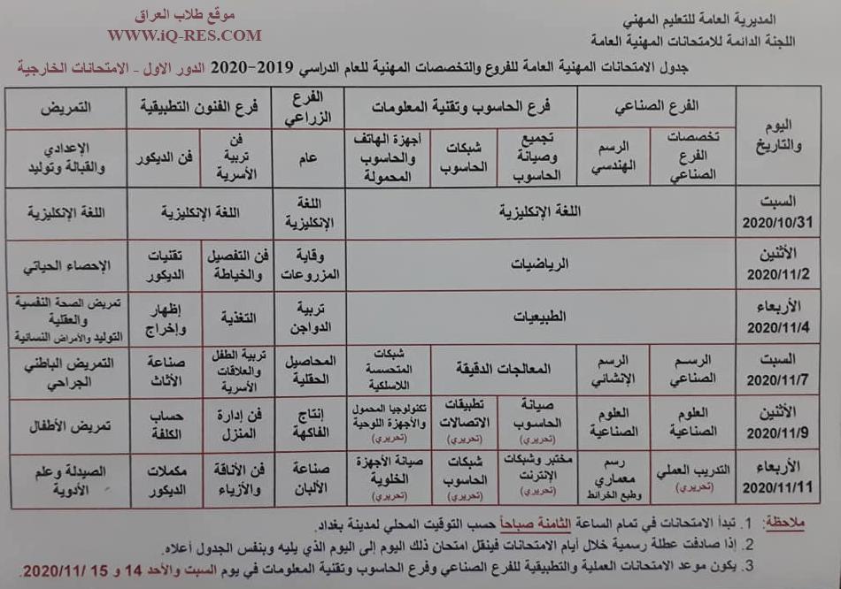 جدول الامتحانات الخارجية للتعليم المهني الدور الاول 2020 Yyo_aa11