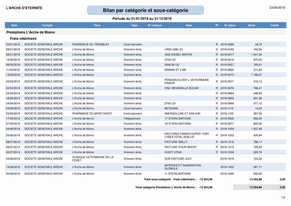 CAGNOTTE FRAIS VETERINAIRE POUR LES LOULOUS DU REFUGE - Page 12 Frais_11