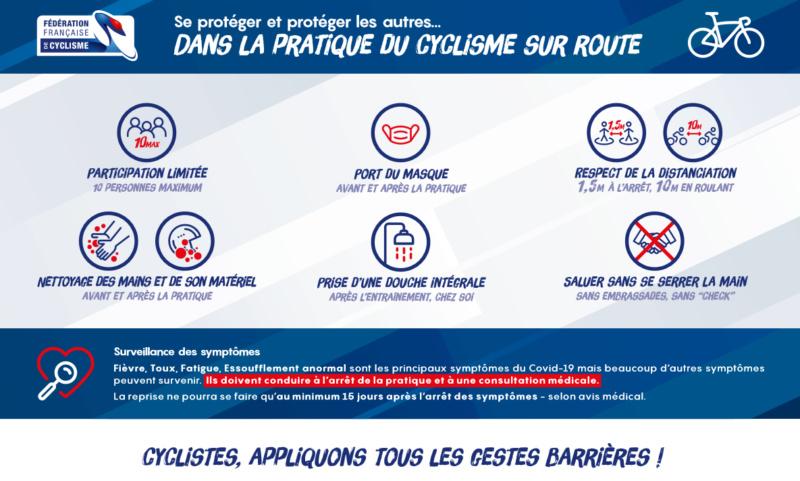 Le déconfinement cycliste en France Ffc12