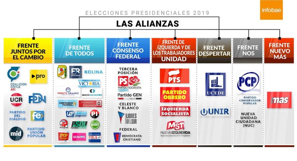 Argentina: Elecciones 2019 (timón a la derecha)  Img-2011