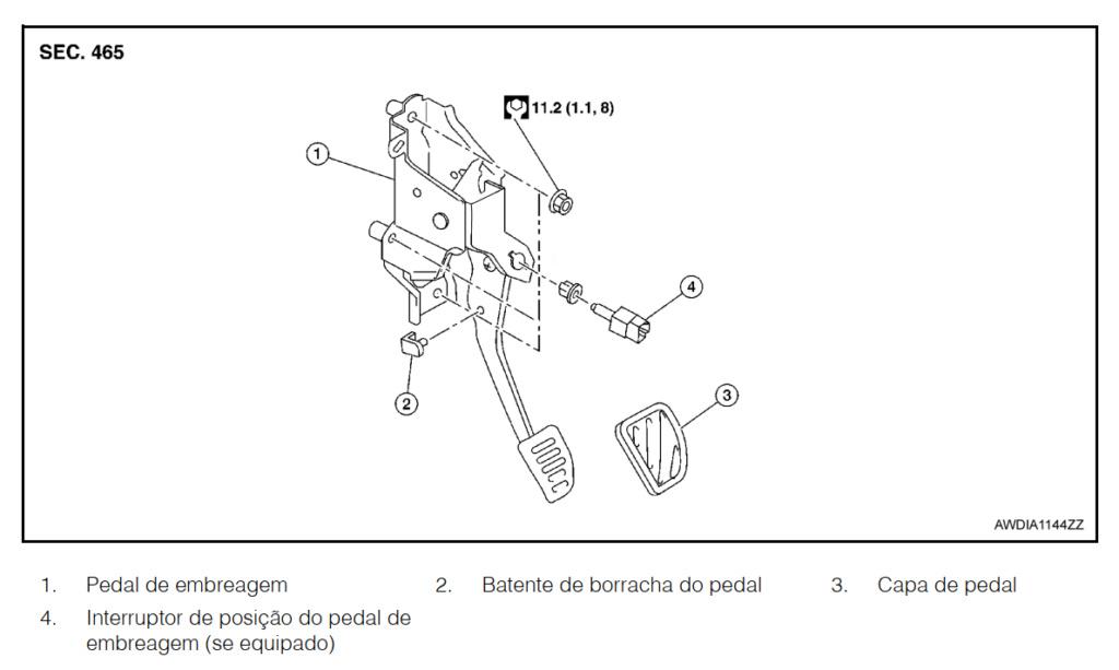 Uma solução para a provável fadiga na haste ou cilindro mestre da embreagem B10