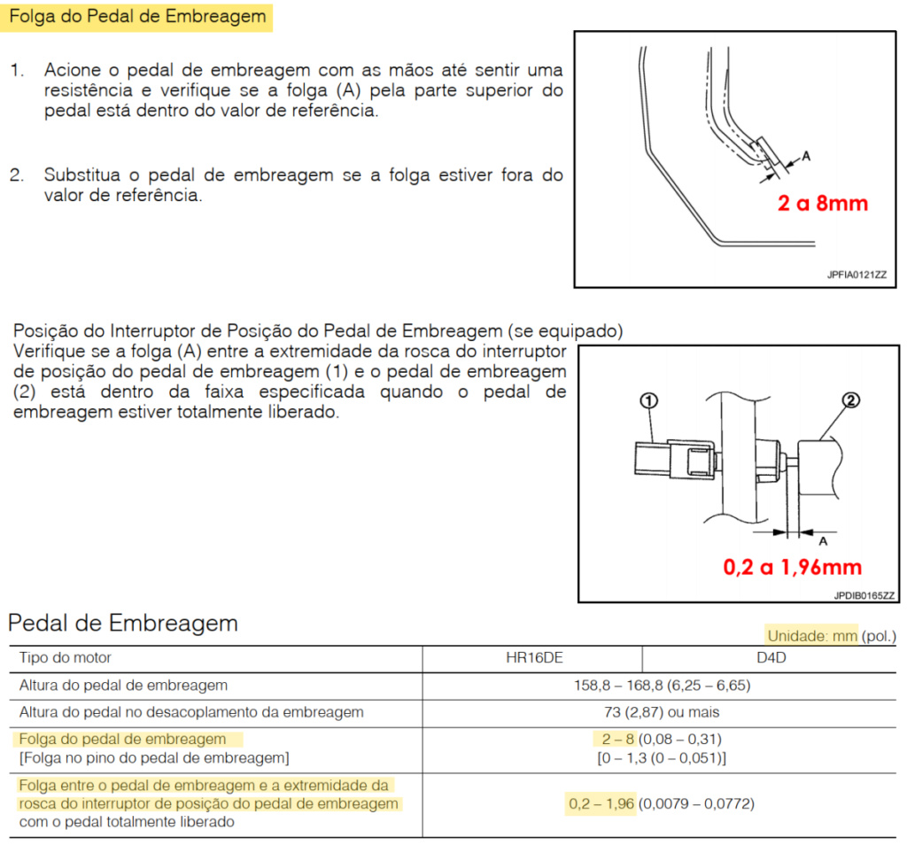 Uma solução para a provável fadiga na haste ou cilindro mestre da embreagem D10