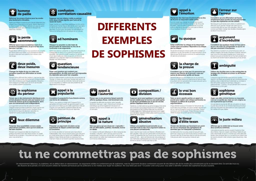 POUR + DE DISCERNEMENT FACE AUX MANIPULATIONS & SOPHISMES Sophis10