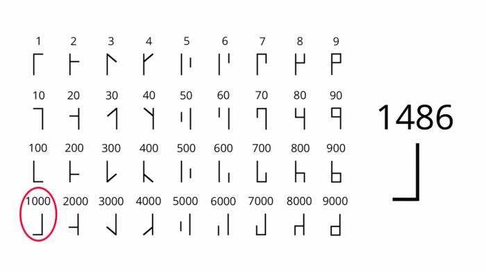 Печати пристрастия Kak-so11