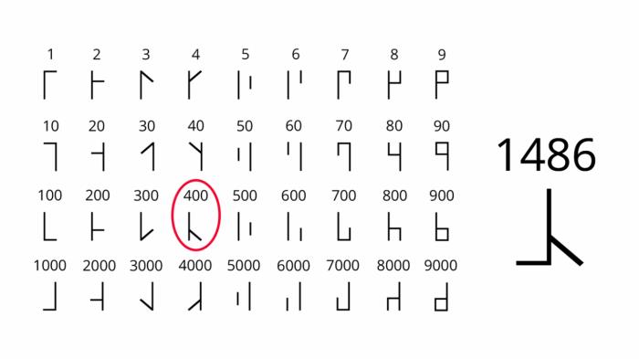 Печати пристрастия Kak-so12