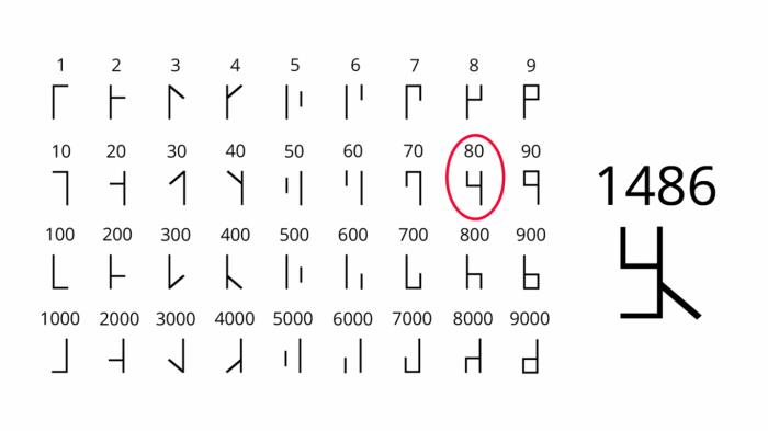Печати пристрастия Kak-so13