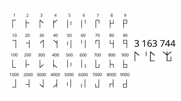 Печати пристрастия Kak-so15