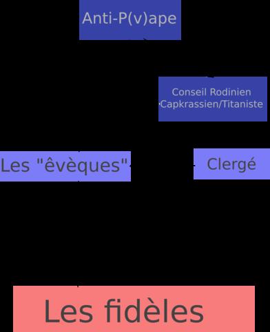 La Rodina (ex-RFCV) - Page 17 Bitmap12
