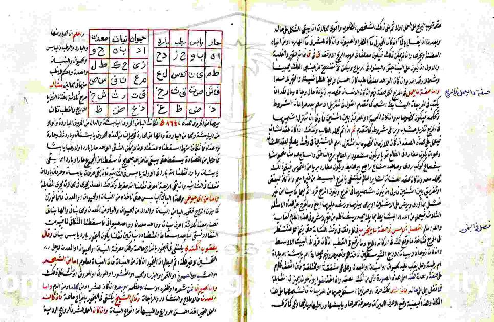 مخطوط رسالة الاشراق في الحساب وعلم الاوفاق 310
