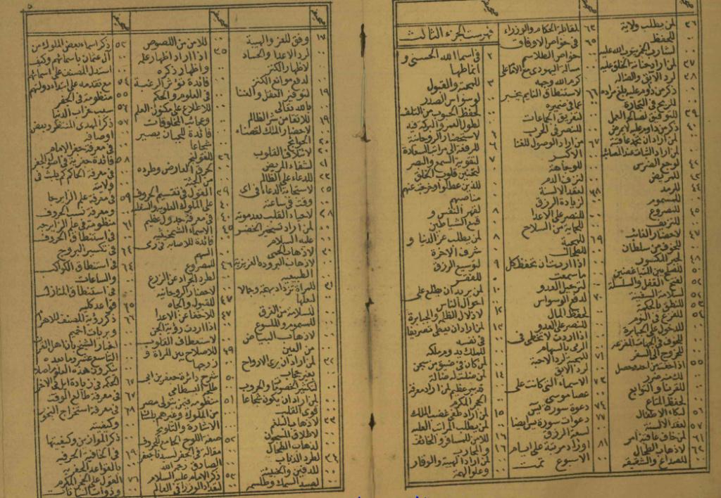 مخطوط شمس المعارف الكبري نسخه خاصه  A310