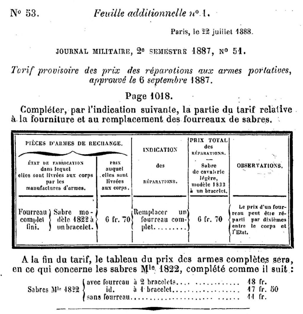 Sabre de cavalerie légère modèle 1822 : suppression du deuxième anneau Journa10