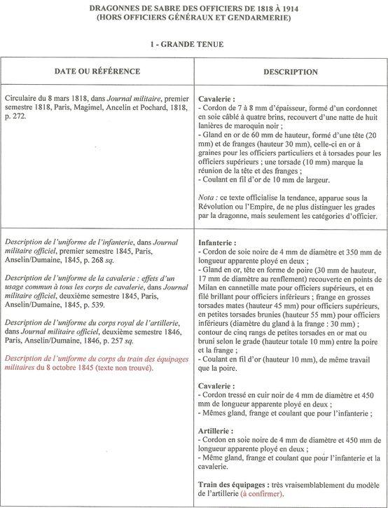 Dragonnes françaises  - 1ère partie : officiers de 1818 à 1914 Numzor12